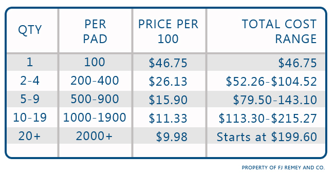 Imprinted Certificate Pricing Chart